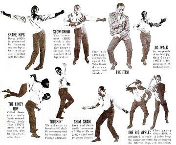 Solo Jazz on Charleston Dance Steps Diagram
